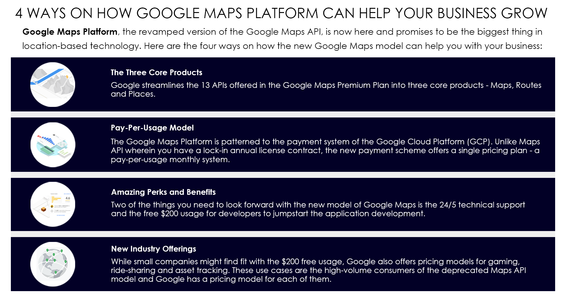 Here Are The Four Ways On How New Google Maps Model Can Help You With Your Business
